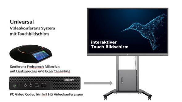Videokonferenz mit Touch Bildschirm